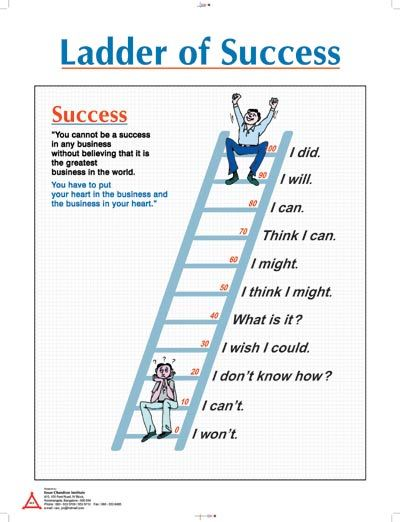 Climbing the Ladder of Success Quotes
