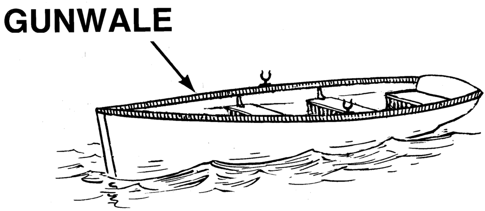 Gunwale Moby Dick Chap 47 The Mat Maker Meaning