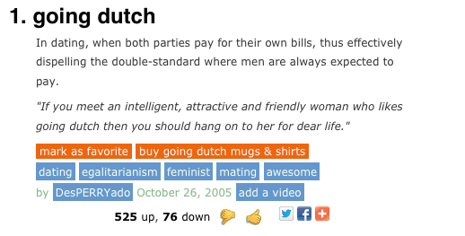 Dutch date