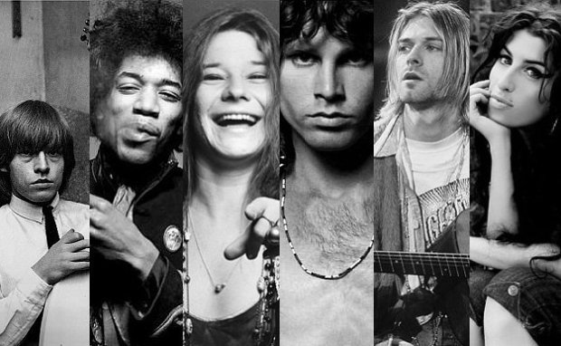 Cartas de amor a los muertos, Ava Dellaira, reseña, love, Kurt Cobain, Janis Joplin, the 27 club, music, addictions
