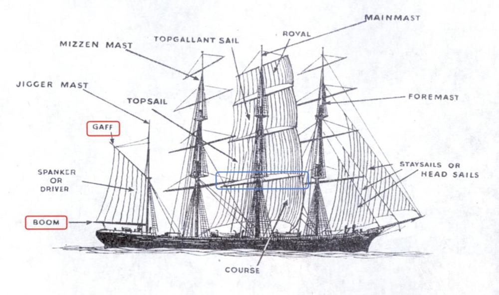 Schooner Ship Diagram additionally Mizzen Mast moreover Optimist Sailboat Parts also Hobie 17 besides 414c8d6a31. on sail mast parts