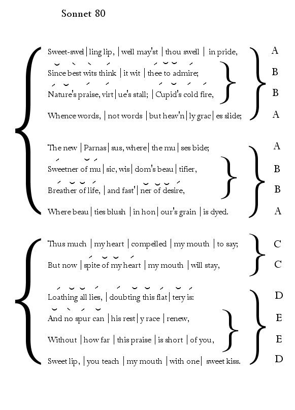 help me write a petrarchan sonnet Learn how to write a sonnet topics include rhyme schemes for shakespearean and petrarchan sonnets, iambic pentameter, and the appropriate subject matter for.