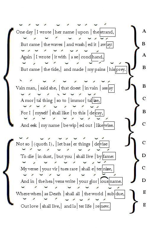 villanelle poem format In poetry, the villanelle is a contained, repetitive structure—a rhyme-sandwich ( aba) format, first popularized in the nineteenth century, best.