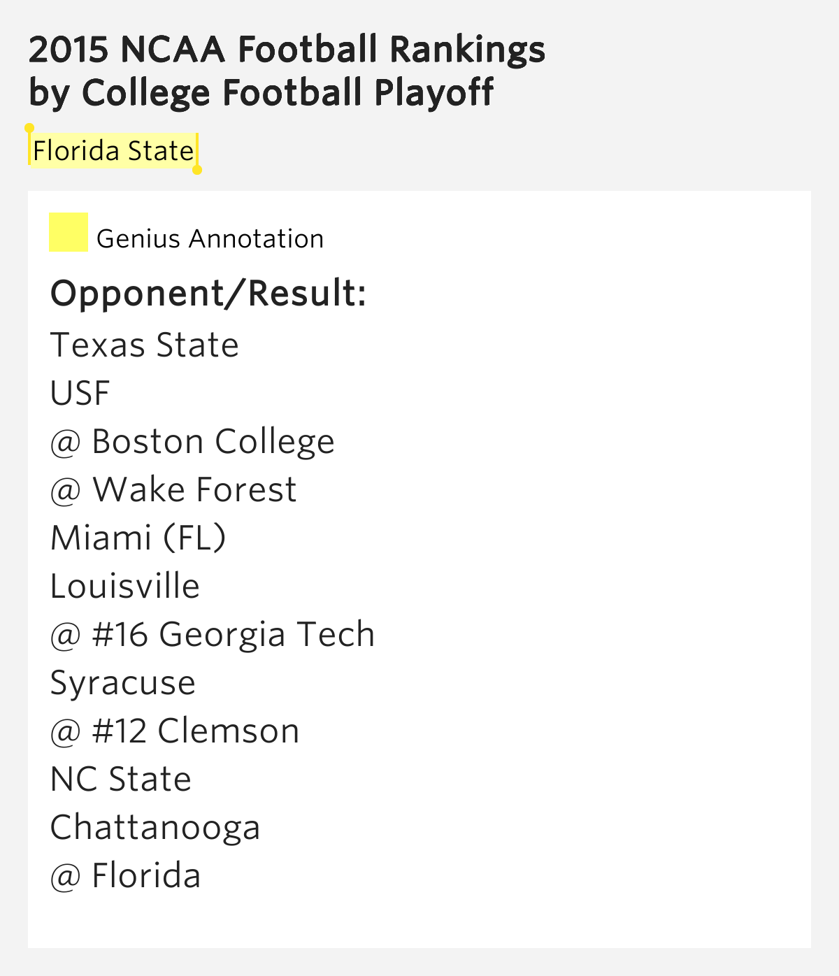 2015 college playoff schedule ncaa football line