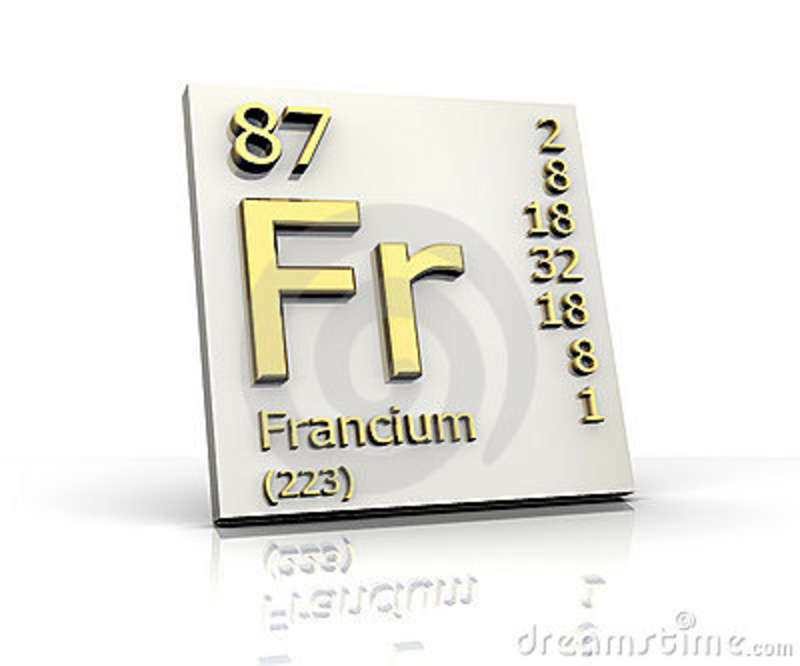 87 Francium Fr Periodic Table Meaning