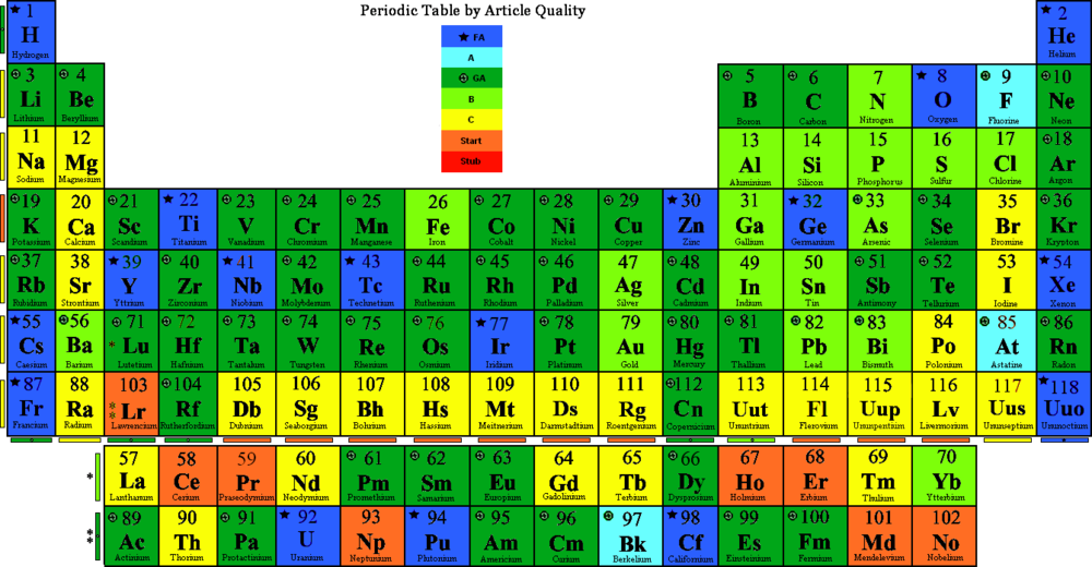 Periodic table periodic table with names atomic mass and number new periodic table atomic number meaning periodic urtaz Gallery