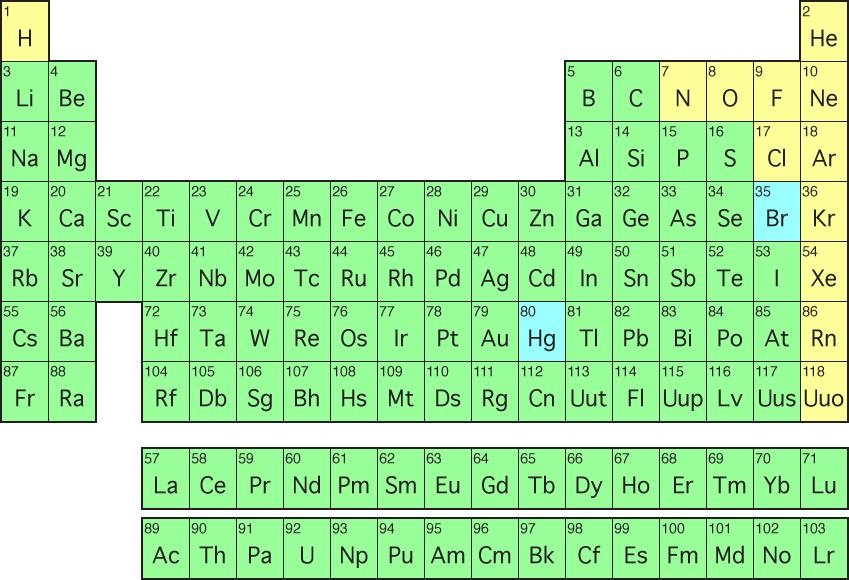 Periodic table the new periodic table song in order mp3 download new periodic table song can can lyrics periodic urtaz Choice Image