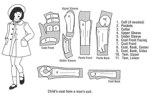 patron couture definition
