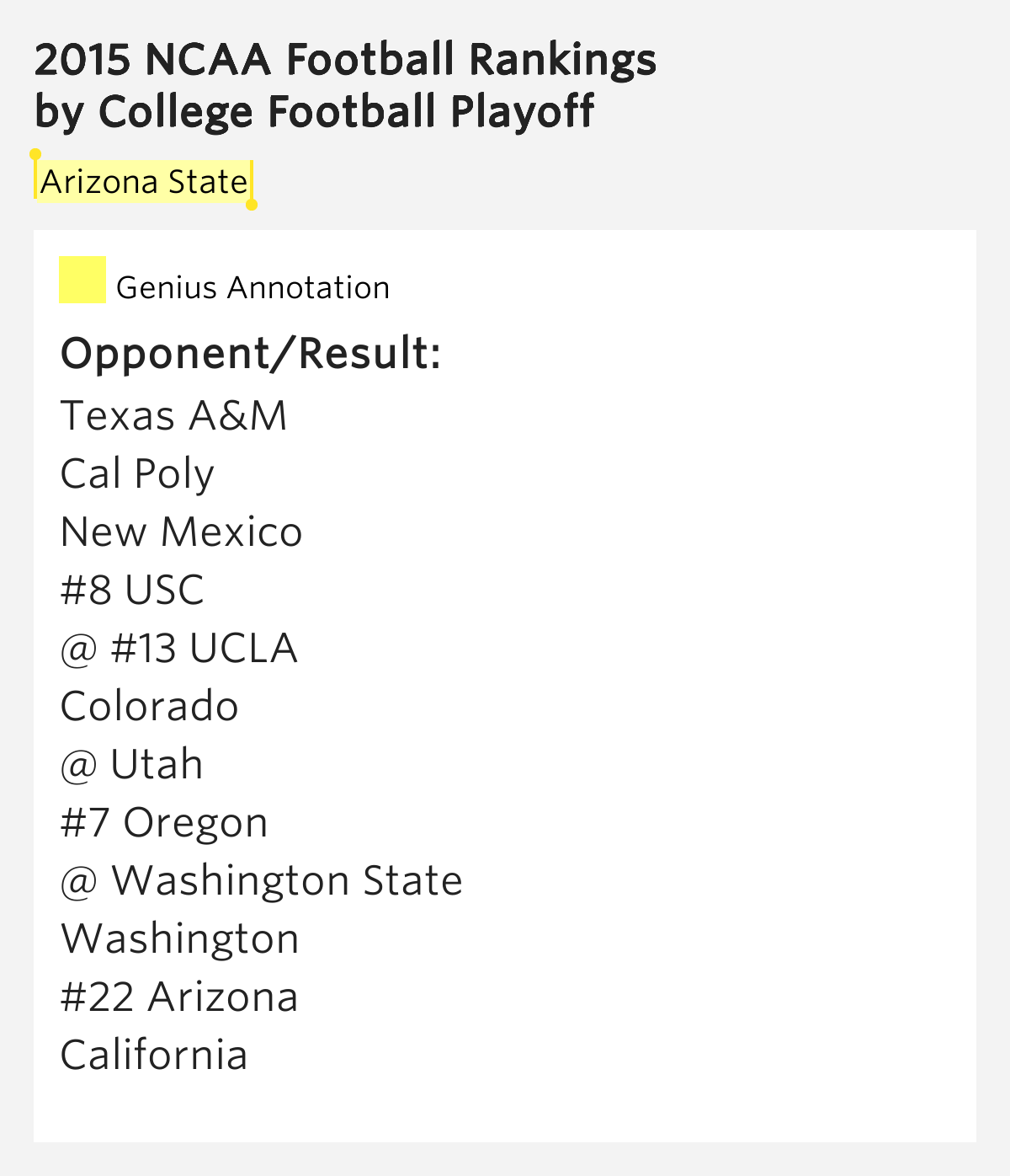 playoff 2015 college football rankings