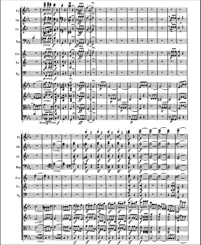 Ludwig van Beethoven – Symphony No  5 in C minor, Op  67