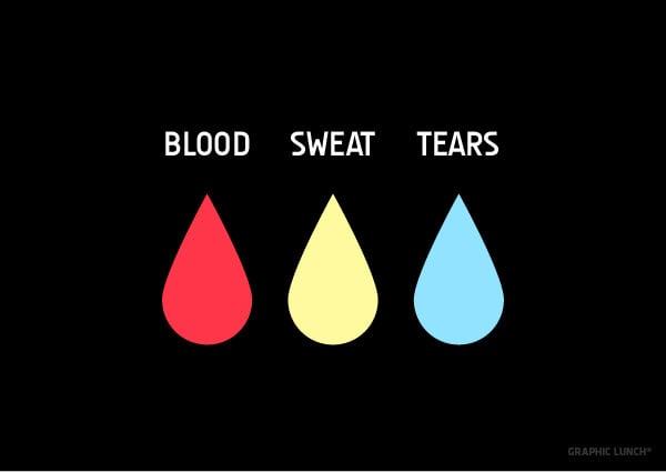 Future – Blood, Sweat, Tears Lyrics