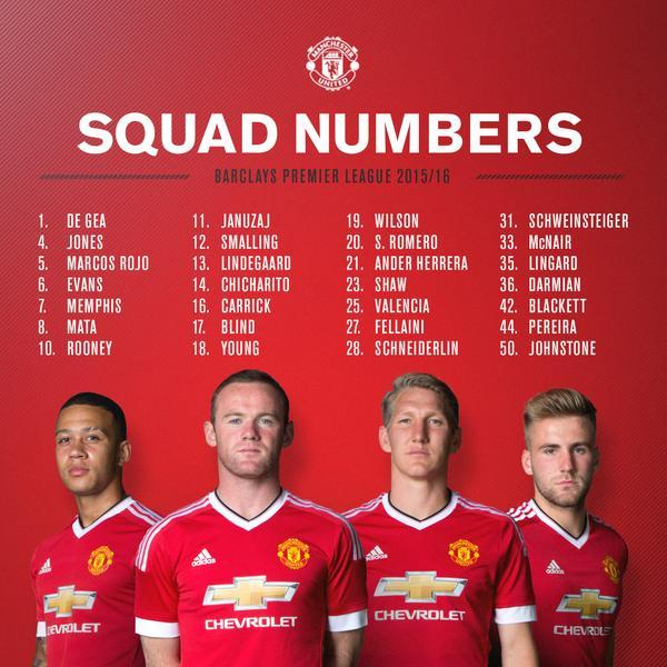 Manchester united fc 201516 manchester united fc squad genius about 201516 manchester united fc squad voltagebd Images