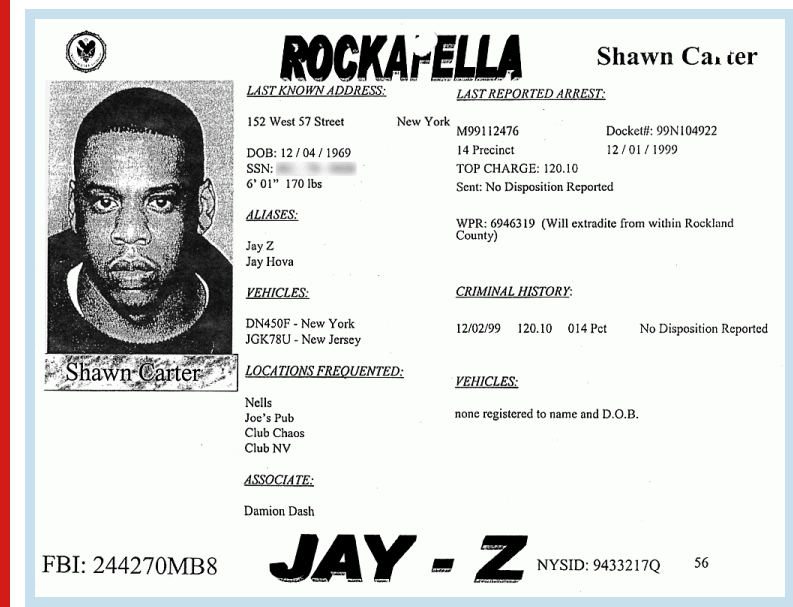 jay z dating history Jay-z and shenelle were rumored to be dating, and tabloids have claimed that jay-z is the father of her child.