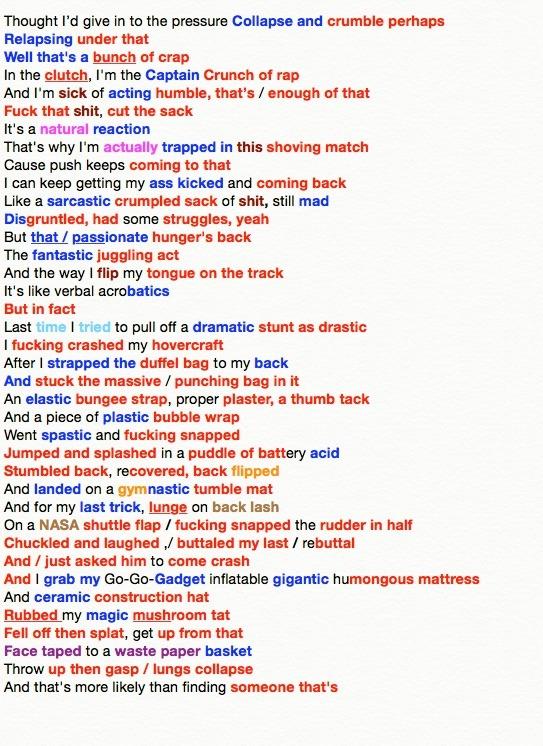 Best multi-syllabic rhymes you've ever heard? | Genius