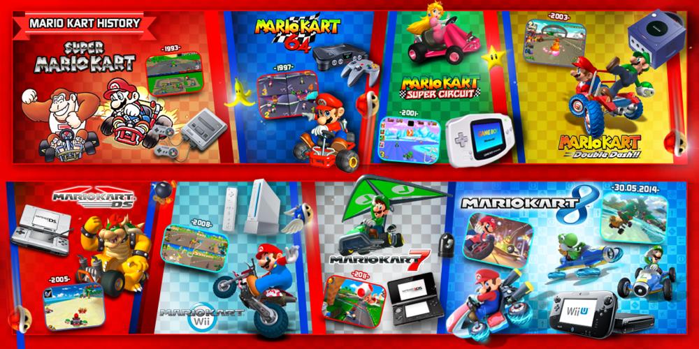 Nintendo – Mario Kart 8 | Genius