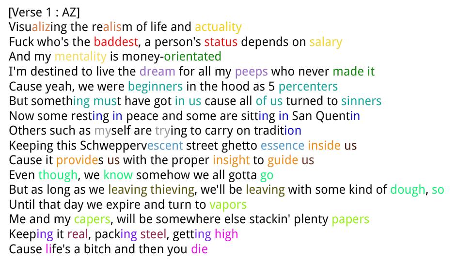 Nas – Life's a Bitch Lyrics | Genius Lyrics