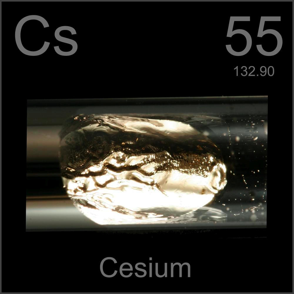 55 Caesium Cs on Sodium Periodic Table