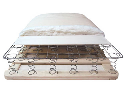 How Do I Get Naturepedic MT45XL Twin 2 In 1 Ultra Quilted Mattress WITH MT40XLB Foundation