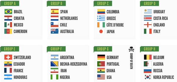 2014 FIFA World Cup Brazil – Finals