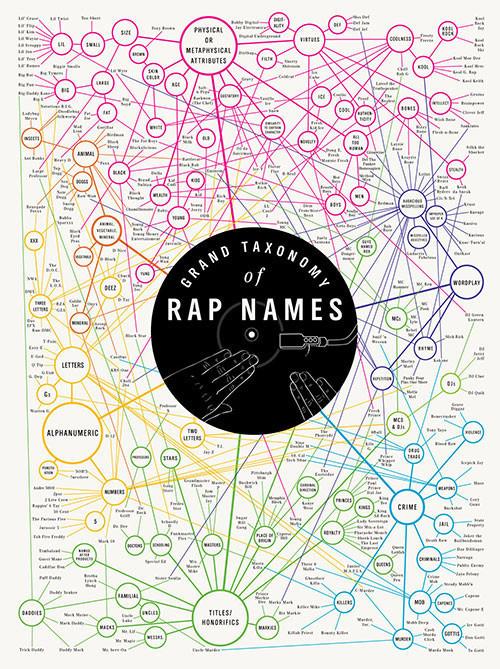 Cover art for Erklärung der Künstlernamen deutschsprachiger Rapper by Rap Genius Deutschland