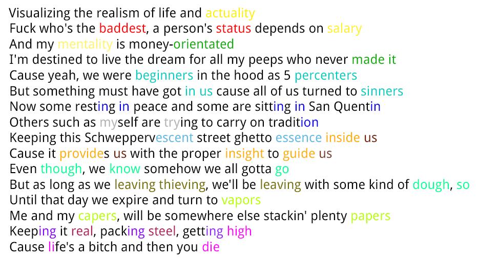 Analyzing Life's A Bitch's rhyme scheme. | Genius