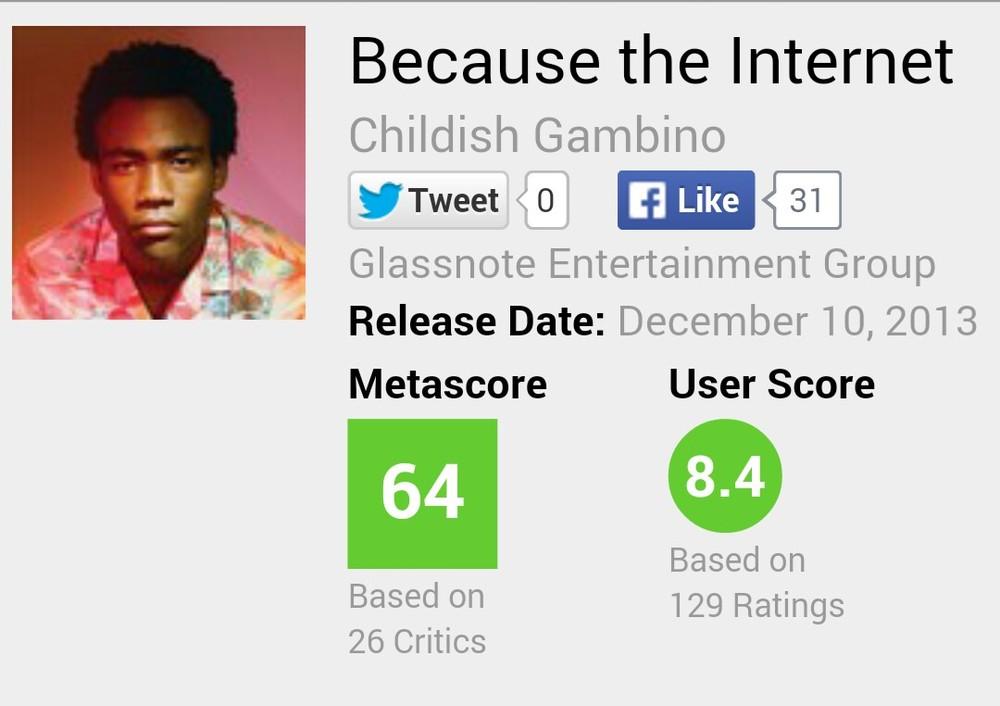 7e1b611dc7db Ridiculous Metacritic scores?   Genius