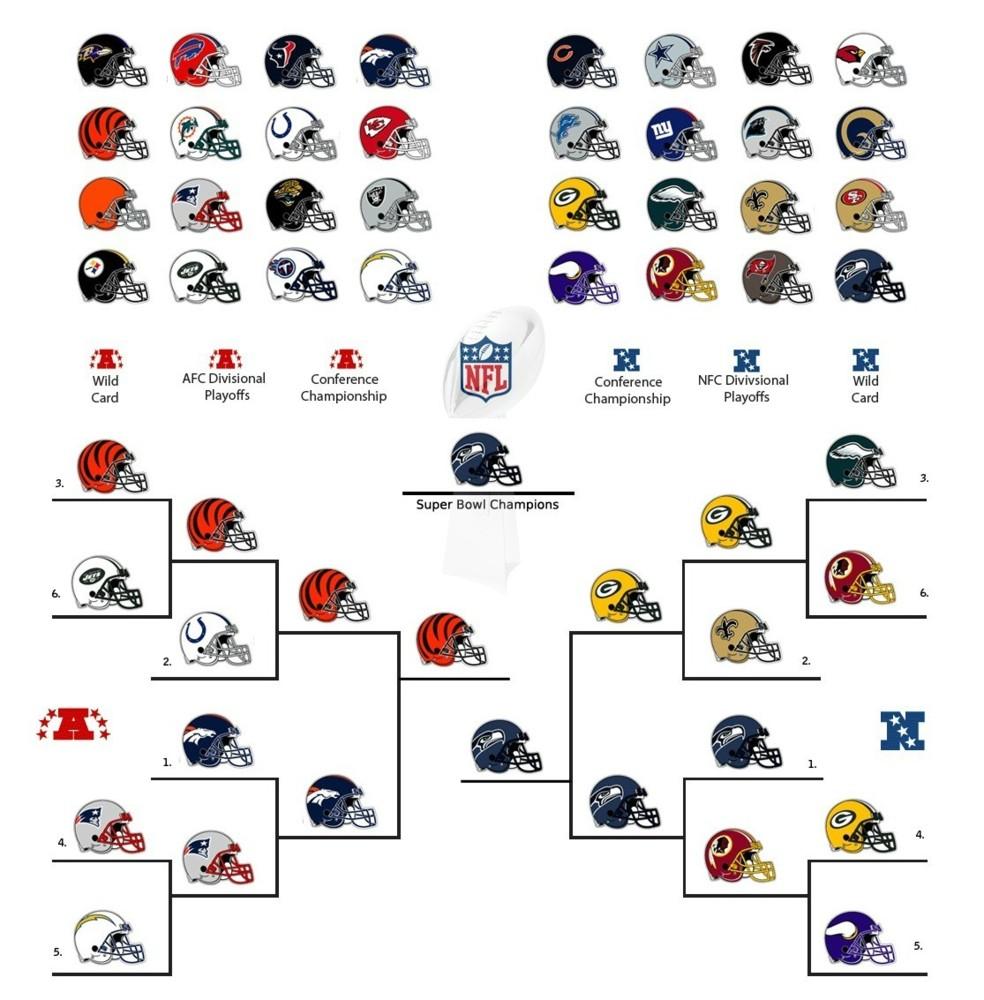 PREDICT THE NFL SEASON (links included) | Genius